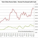 tc-cash-sales-may-2011-1