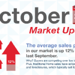 Twin Cities Real Estate Market Update - October 2013