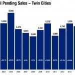 april-2015-pending-sales