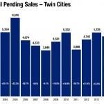 april-2015-pending-sales